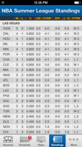 NBA Summer League App Standings
